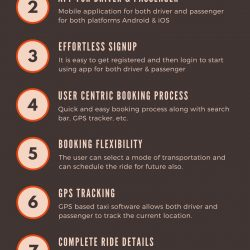 top 10 features of taxi software