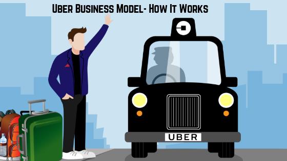 uber business model