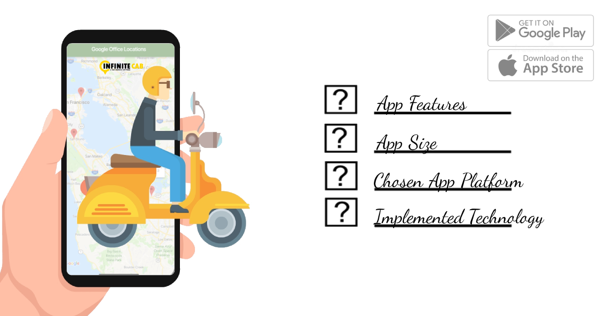 Cost To Build Bike Taxi Booking App
